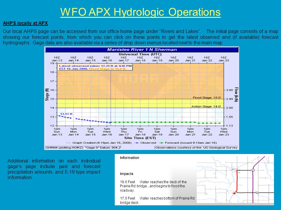 WFO APX Hydrologic Operations AHPS locally at APX Our local AHPS page can be accessed from our office home page under Rivers and Lakes .