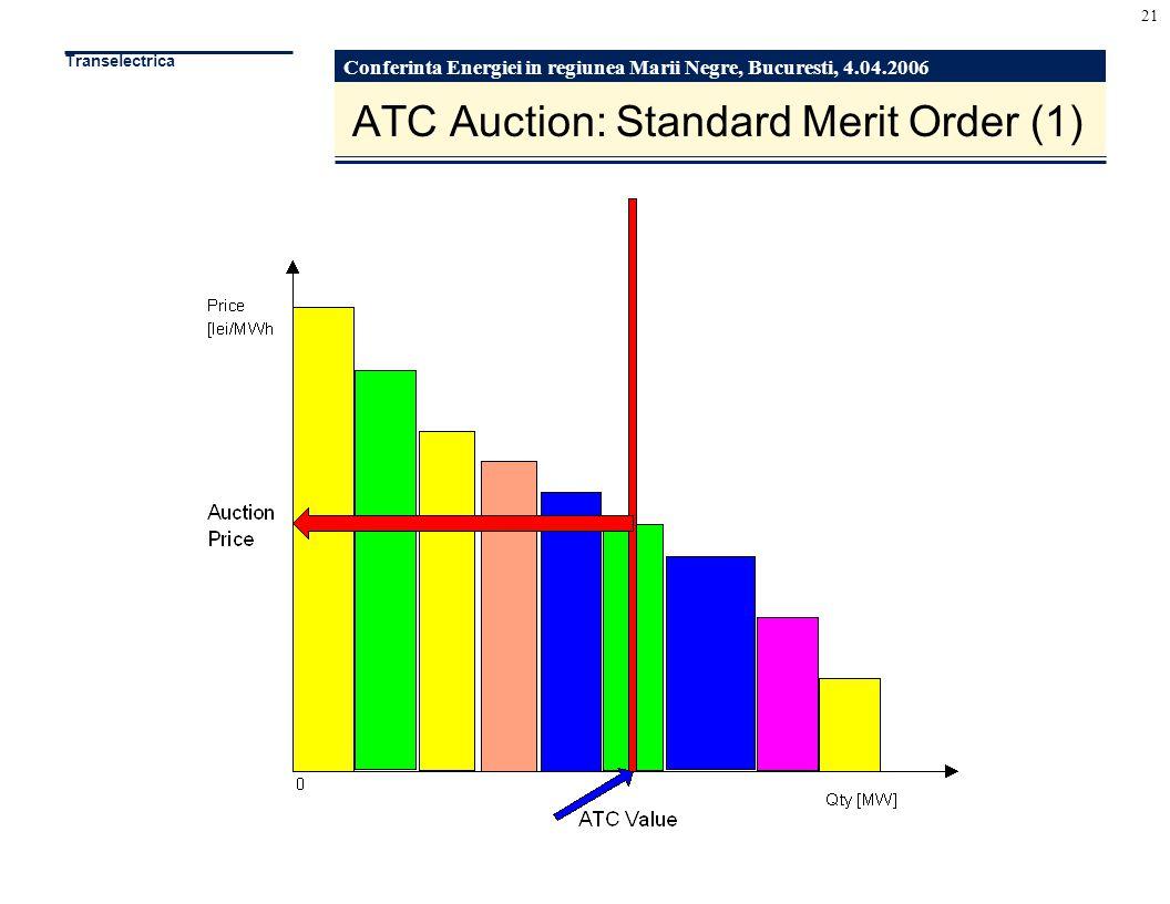 Conferinta Energiei in regiunea Marii Negre, Bucuresti, 4.04.2006 Transelectrica 21 ATC Auction: Standard Merit Order (1)