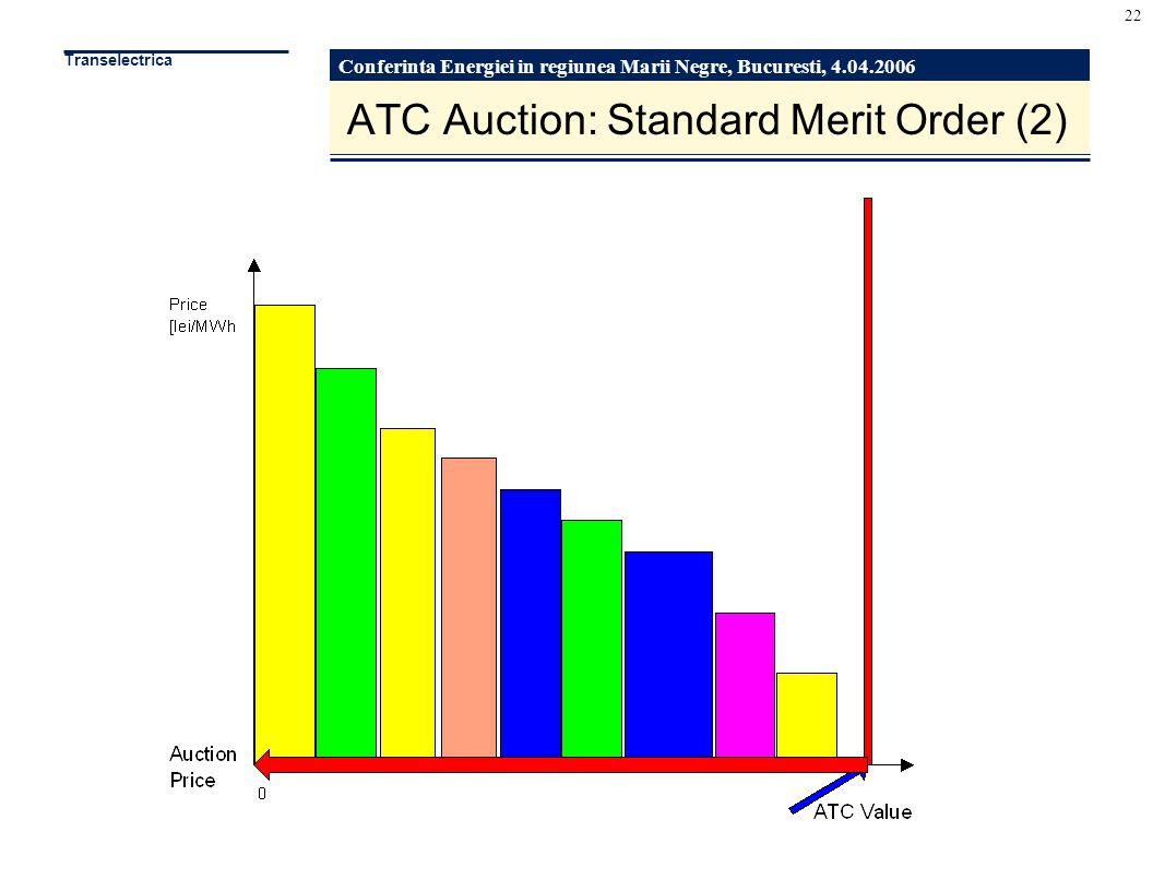 Conferinta Energiei in regiunea Marii Negre, Bucuresti, 4.04.2006 Transelectrica 22 ATC Auction: Standard Merit Order (2)
