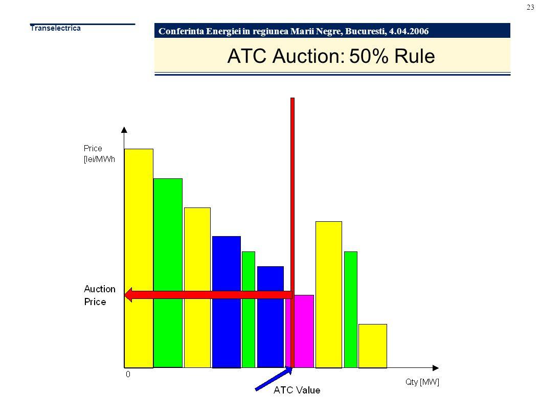Conferinta Energiei in regiunea Marii Negre, Bucuresti, 4.04.2006 Transelectrica 23 ATC Auction: 50% Rule