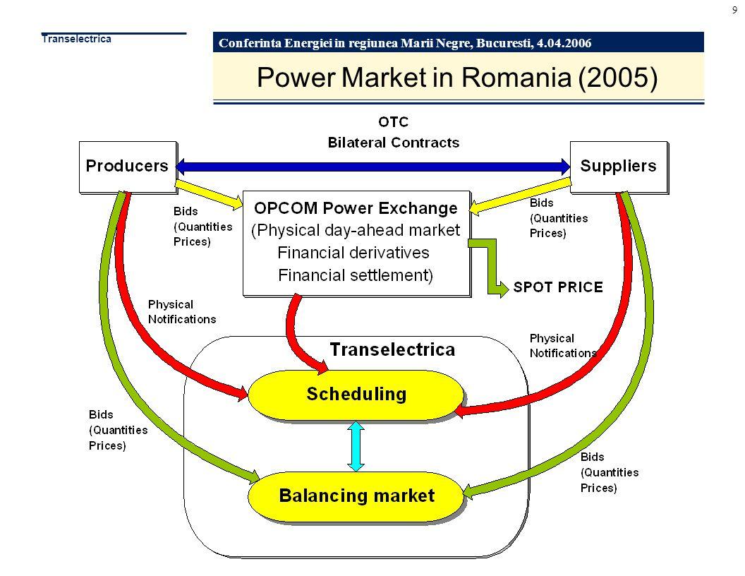 Conferinta Energiei in regiunea Marii Negre, Bucuresti, 4.04.2006 Transelectrica 9 9 Power Market in Romania (2005)
