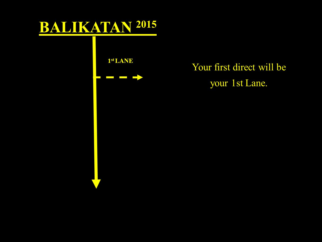 BALIKATAN 2015 1 st LANE Your first direct will be your 1st Lane.