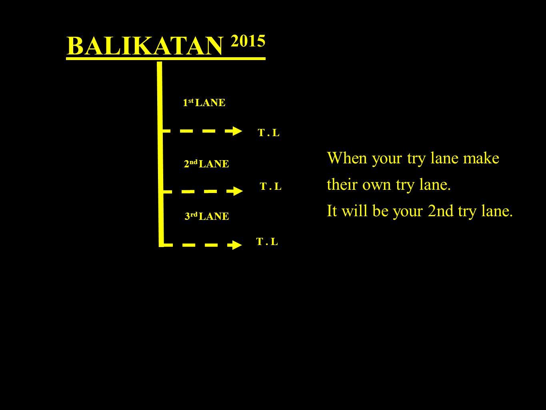 BALIKATAN 2015 1 st LANE 2 nd LANE 3 rd LANE T. L When your try lane make their own try lane.