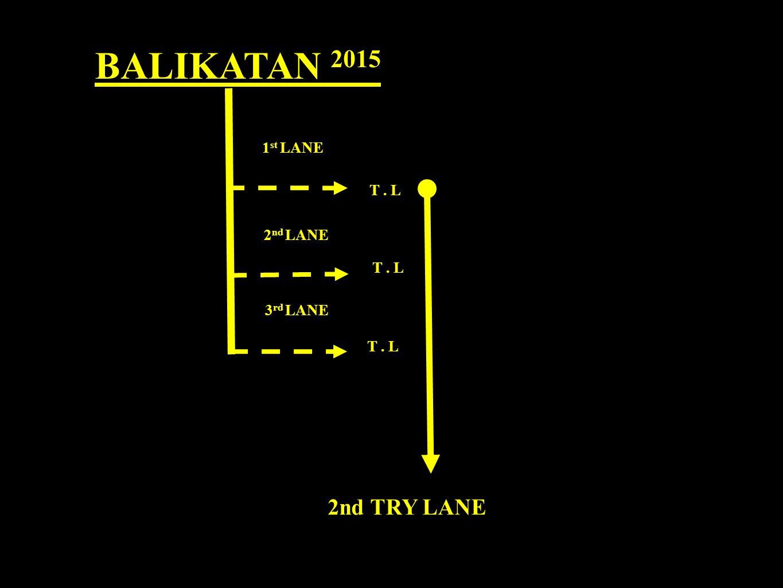 BALIKATAN 2015 2nd TRY LANE 1 st LANE 2 nd LANE 3 rd LANE T. L