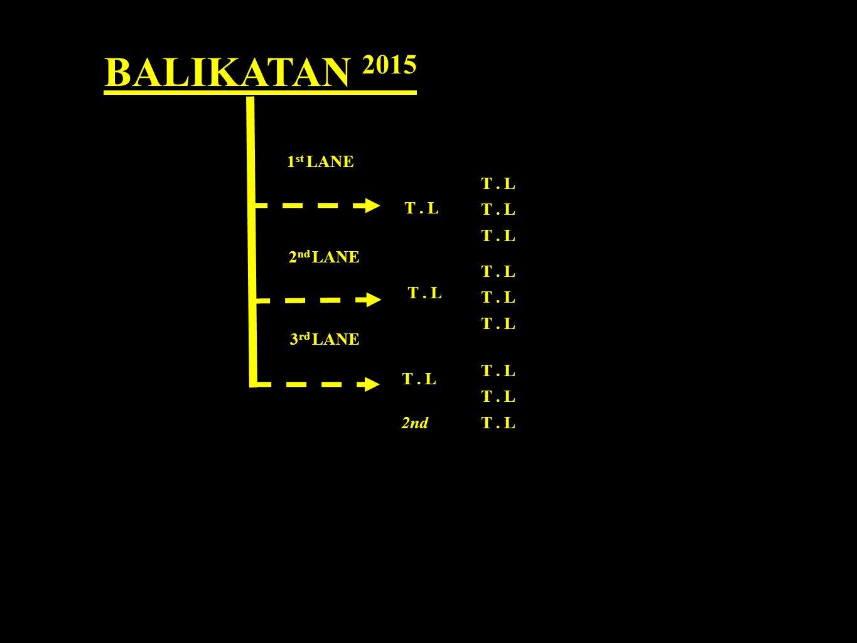 BALIKATAN 2015 1 st LANE 2 nd LANE 3 rd LANE T. L 2nd T. L