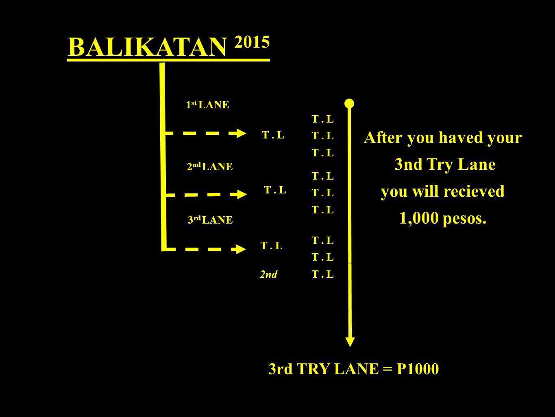 BALIKATAN 2015 1 st LANE 2 nd LANE 3 rd LANE T. L 2nd T.