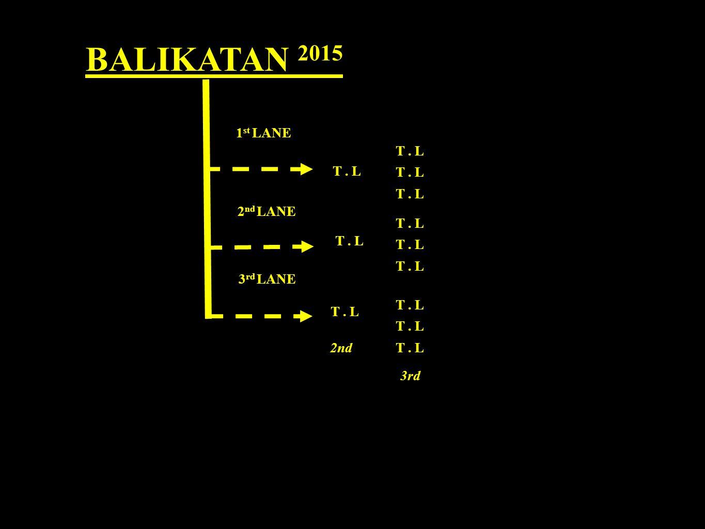 BALIKATAN 2015 1 st LANE 2 nd LANE 3 rd LANE T. L 2nd T. L 3rd