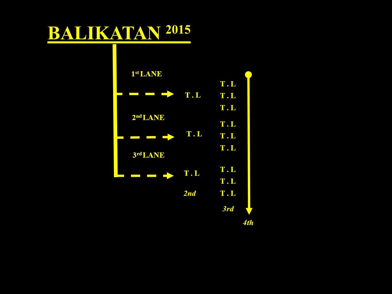 BALIKATAN 2015 1 st LANE 2 nd LANE 3 rd LANE T. L 2nd T. L 3rd 4th