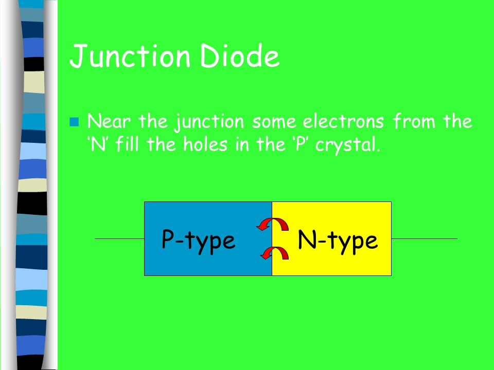 Junction Diode Two types grown on the same crystal P-typeN-type