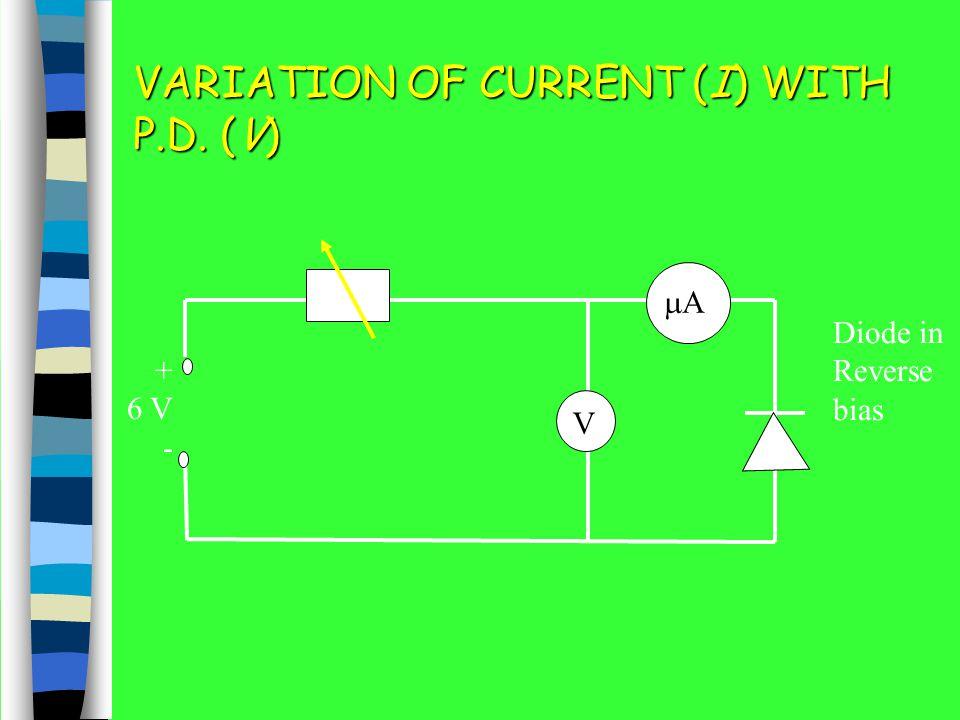 VARIATION OF CURRENT (I) WITH P.D. (V) mA V + 6 V - Diode in forward bias