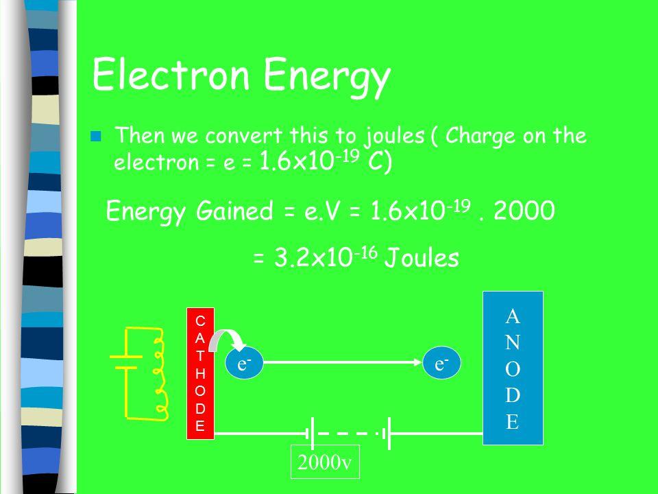 Electron Energy We calculate the energy of each electron first in electron volts CATHODECATHODE e-e- e-e- Energy Gained = 2000eV ANODEANODE 2000v