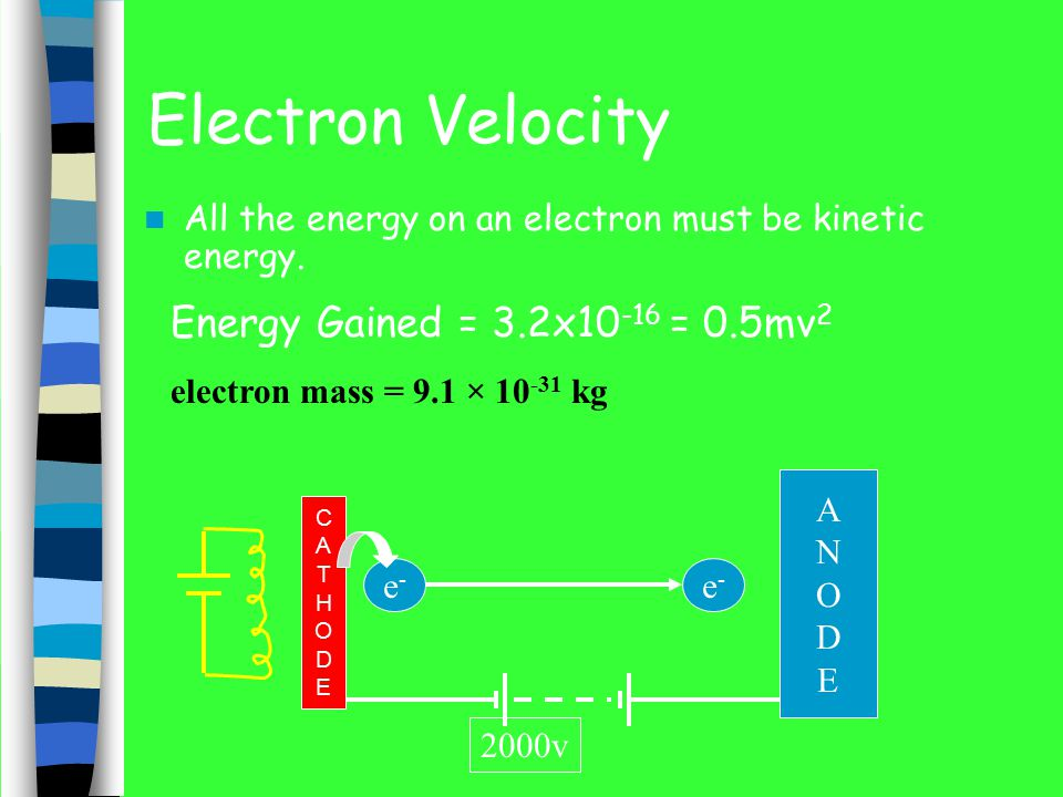 Electron Energy Then we convert this to joules ( Charge on the electron = e = 1.6x10 -19 C) CATHODECATHODE e-e- e-e- Energy Gained = e.V = 1.6x10 -19.