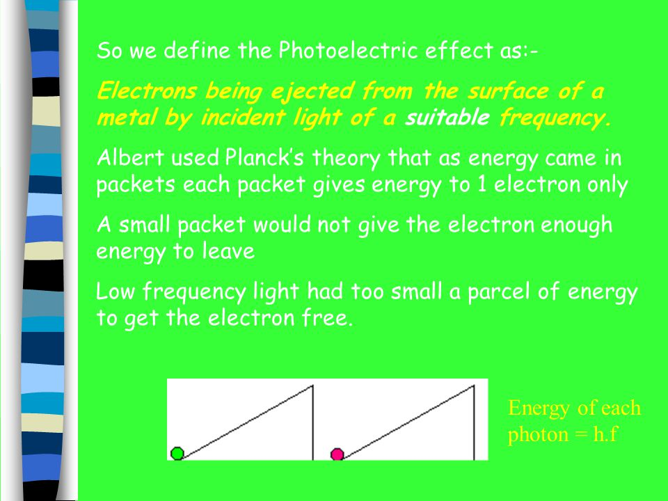 The Photoelectric Effect However something strange happened when you looked at frequency Frequency of light Electron Energy Newtonian Physics could not explain this