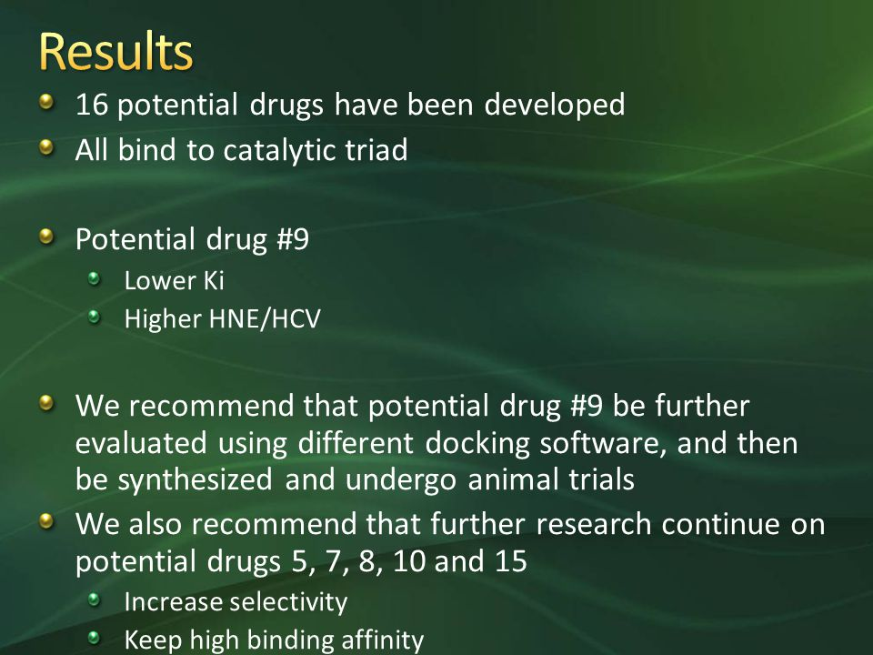 16 potential drugs have been developed All bind to catalytic triad Potential drug #9 Lower Ki Higher HNE/HCV We recommend that potential drug #9 be further evaluated using different docking software, and then be synthesized and undergo animal trials We also recommend that further research continue on potential drugs 5, 7, 8, 10 and 15 Increase selectivity Keep high binding affinity