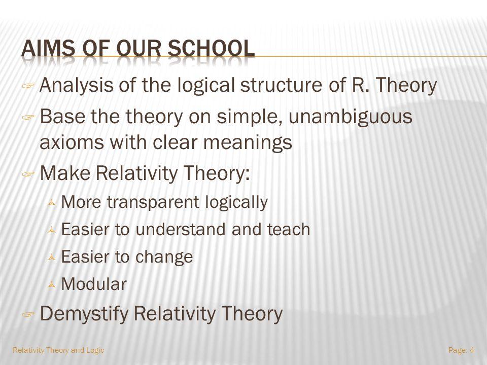 UNIFORMLY ACCELERATING SPACESHIP Relativity Theory and LogicPage: 64 1.