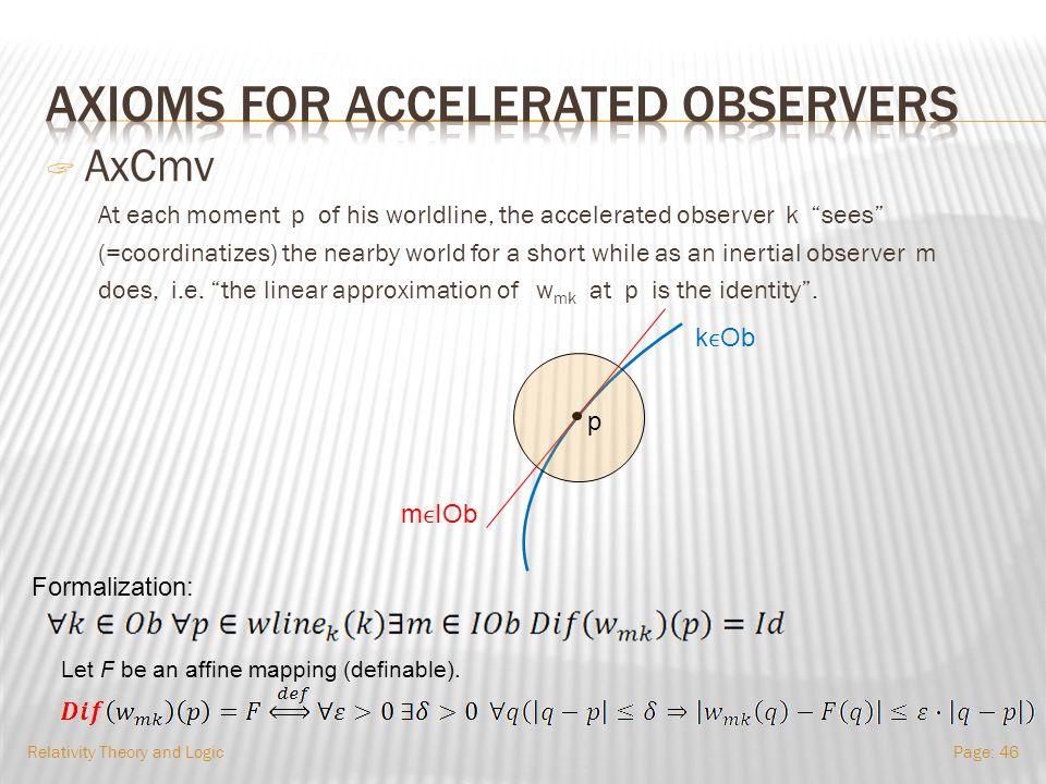  Relativity Theory and LogicPage: 45 World-view transformation t x y WmWm b1b1 b2b2 m w mk Cd(k) ev m ev k Cd(m)
