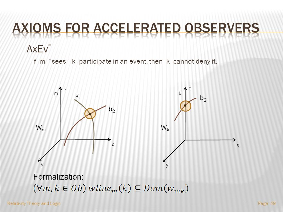 Relativity Theory and LogicPage: 48