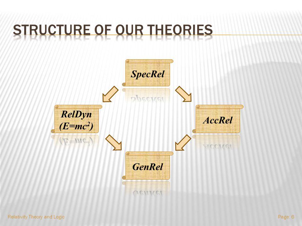 Relativity Theory and LogicPage: 66 via Einstein's Equivalence Principle