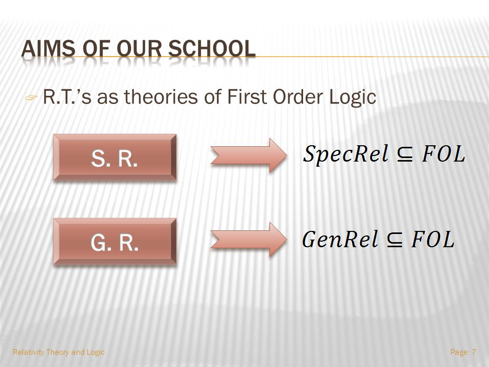  R.T.'s as theories of First Order Logic Relativity Theory and LogicPage: 7