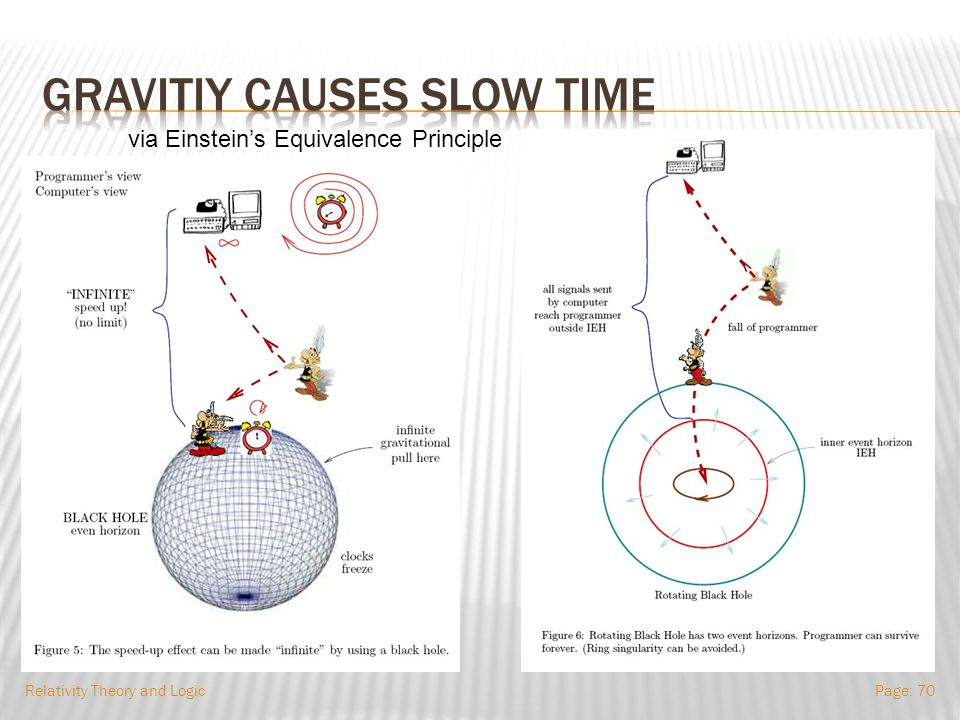 Relativity Theory and LogicPage: 69 via Einstein's Equivalence Principle