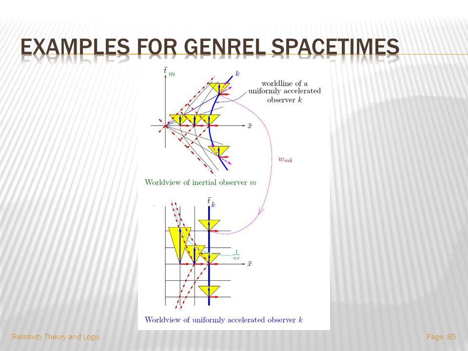 Relativity Theory and LogicPage: 84