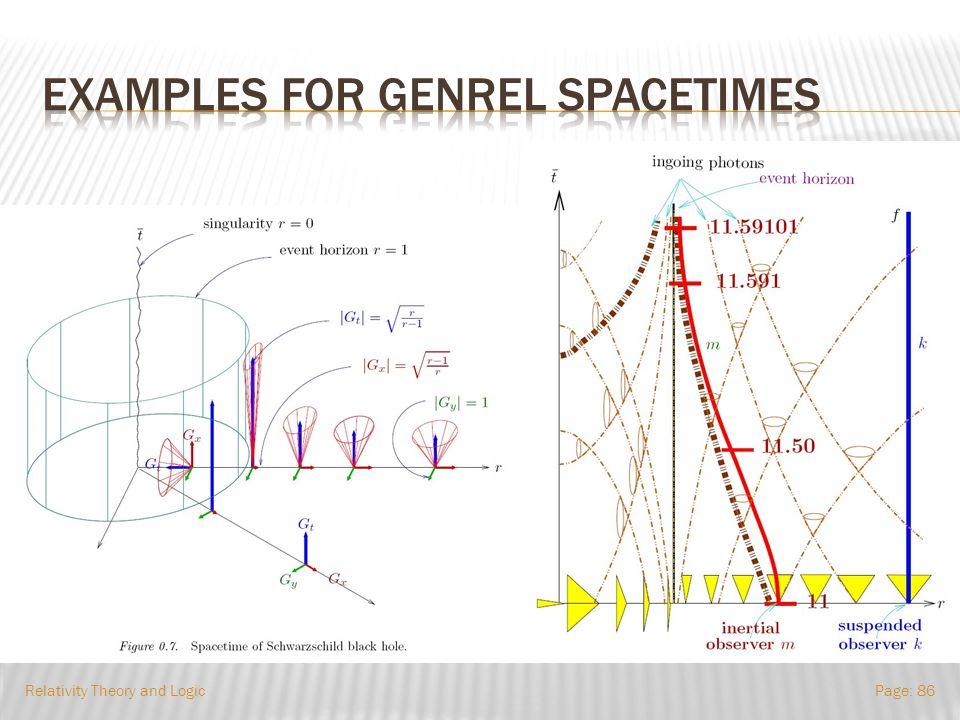 Relativity Theory and LogicPage: 85