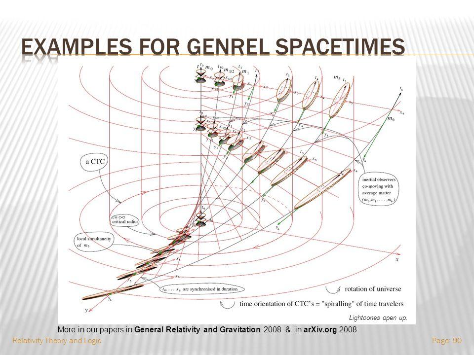 Relativity Theory and LogicPage: 89