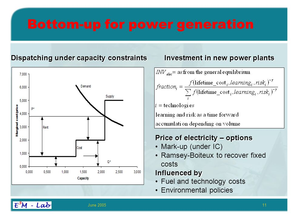 June 200511 Bottom-up for power generation Dispatching under capacity constraints Investment in new power plants Price of electricity – options Mark-up (under IC) Ramsey-Boiteux to recover fixed costs Influenced by Fuel and technology costs Environmental policies