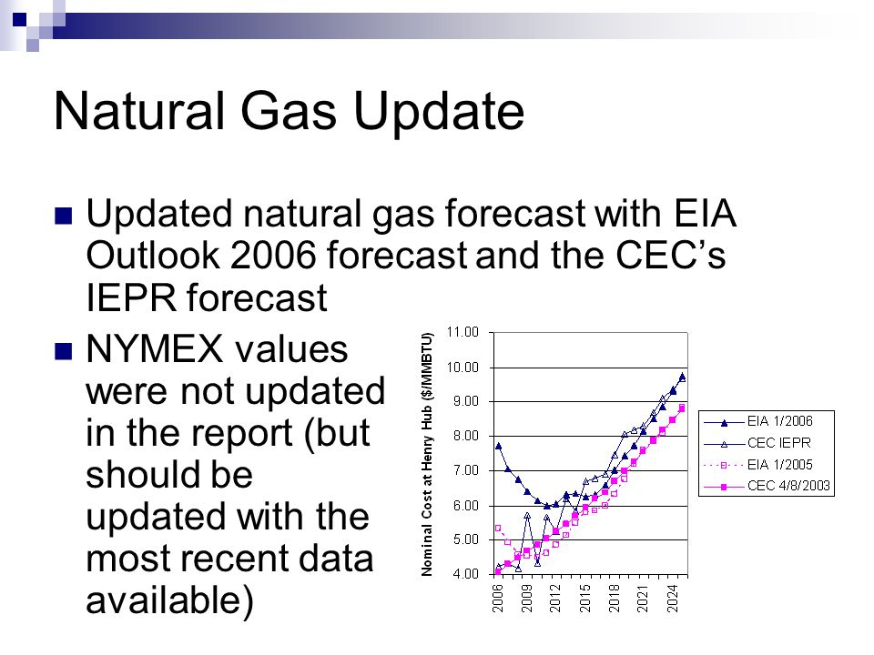 Natural Gas Update Updated natural gas forecast with EIA Outlook 2006 forecast and the CEC's IEPR forecast NYMEX values were not updated in the report (but should be updated with the most recent data available)