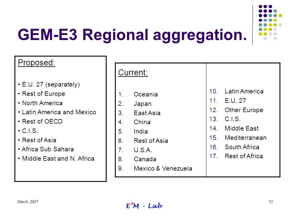 March 200713 GEM-E3 Regional aggregation. Current: 1.Oceania 2.Japan 3.East Asia 4.China 5.India 6.Rest of Asia 7.U.S.A. 8.Canada 9.Mexico & Venezuela