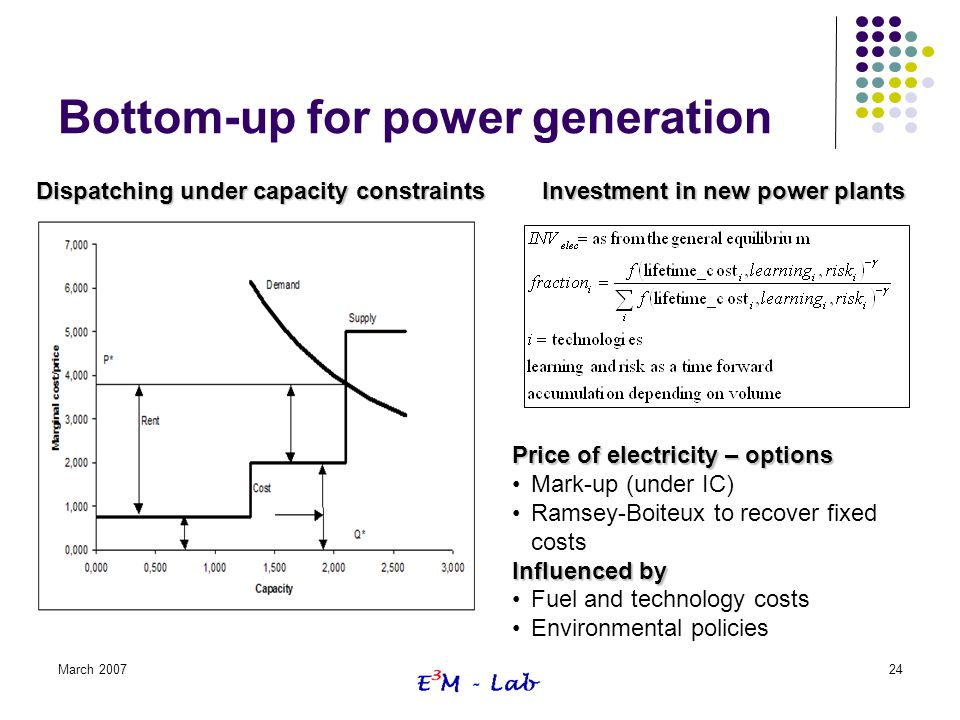March 200724 Bottom-up for power generation Dispatching under capacity constraints Investment in new power plants Price of electricity – options Mark-