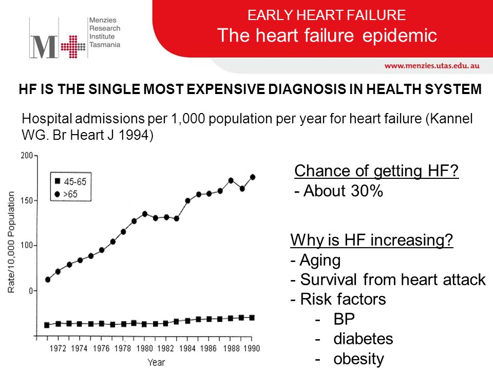 EARLY HEART FAILURE Planned protocol Apparently healthy subject with HF risk Exclusion of known HF, co-morbidities, CAD Subclinical LVD – start ACEi and BB (n=120) Normal LV 2 year follow-up for HF and functional capacity Clinically suitable for randomization Clinical questionnaires Usual care Exclusion of reduced EF (<40%), valve disease, CAD BNP in borderline Baseline echo Randomize 1:1 (n=800) Echo strain, diastology HF 25% HF 10% HF 5% Aim to study 800 subjects in the 1st year (400 subjects with HF screening and therapy vs 400 controls) ~16 studies per week (ie 2 trips/week)