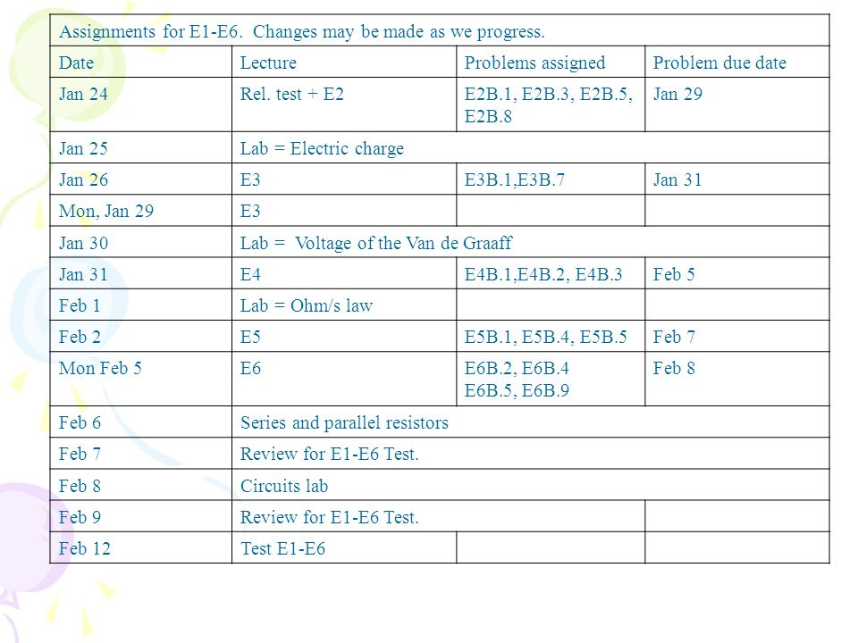 Assignments for E1-E6. Changes may be made as we progress.