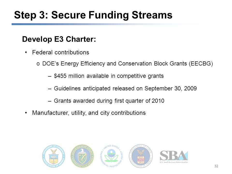Develop E3 Charter: Federal contributions oDOE's Energy Efficiency and Conservation Block Grants (EECBG) –$455 million available in competitive grants –Guidelines anticipated released on September 30, 2009 –Grants awarded during first quarter of 2010 Manufacturer, utility, and city contributions Step 3: Secure Funding Streams 32