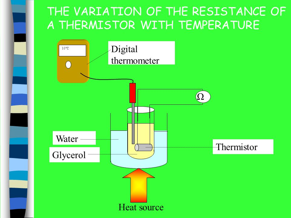 Two semiconductor devices 2) Thermistor – resistance DECREASES when temperature INCREASES 1) Light dependant resistor – resistance DECREASES when ligh