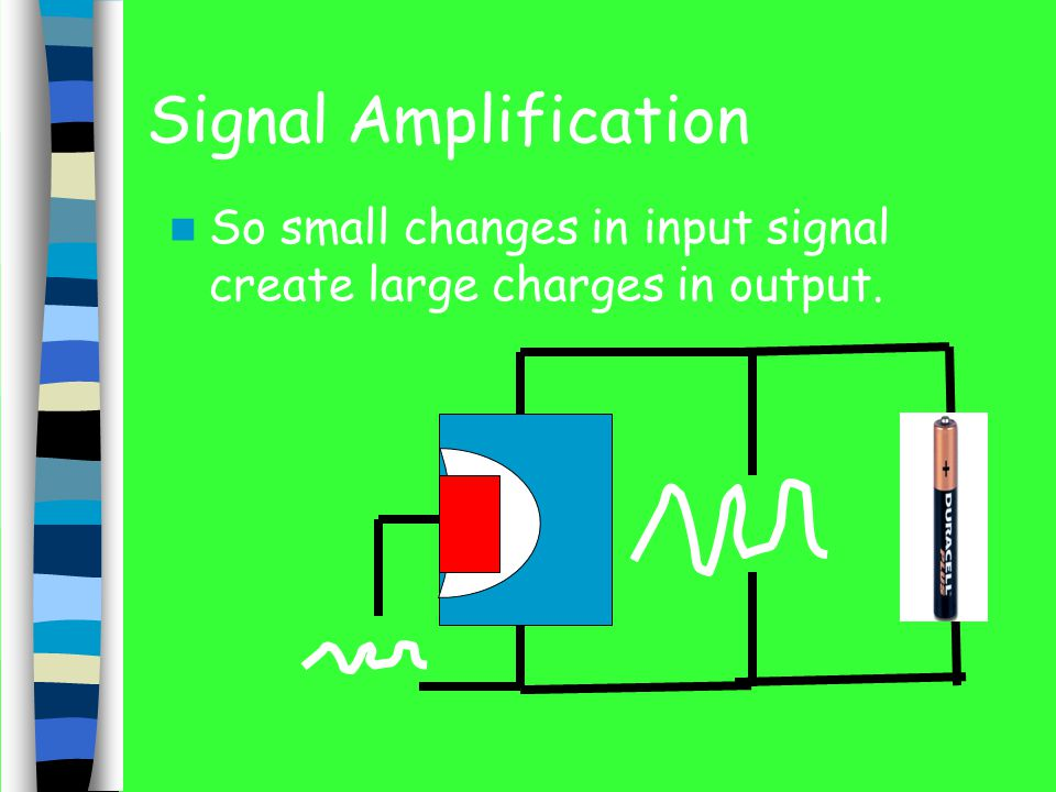 Transistors Small changes in the input signal greatly changes the size of the depletion layer 10mA 3A 1A 30mA The current increases if the D.P. is sma