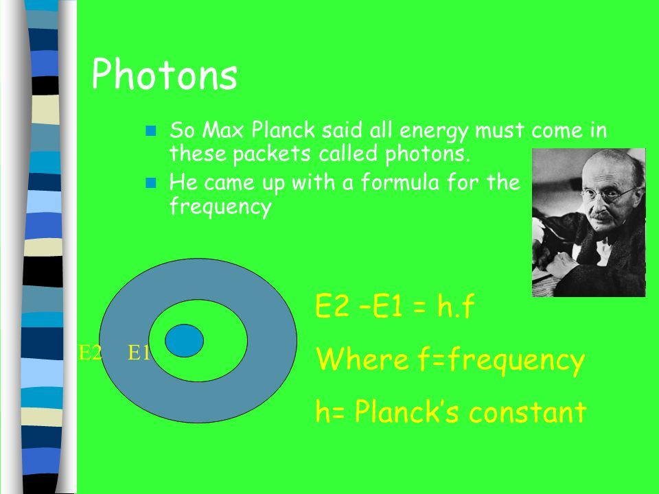 Photons Then the electron falls back. The gap is fixed so the energy it gives out is always the same E1 E2 A small amount of energy in the form of an