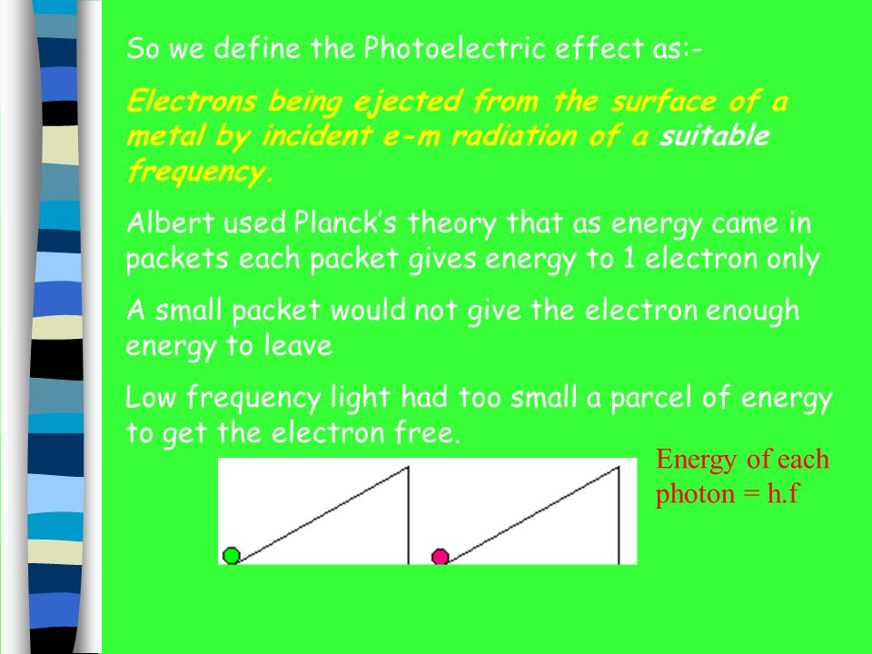 The Photoelectric Effect However something strange happened when you looked at frequency Frequency of light Electron Energy Newtonian Physics could no