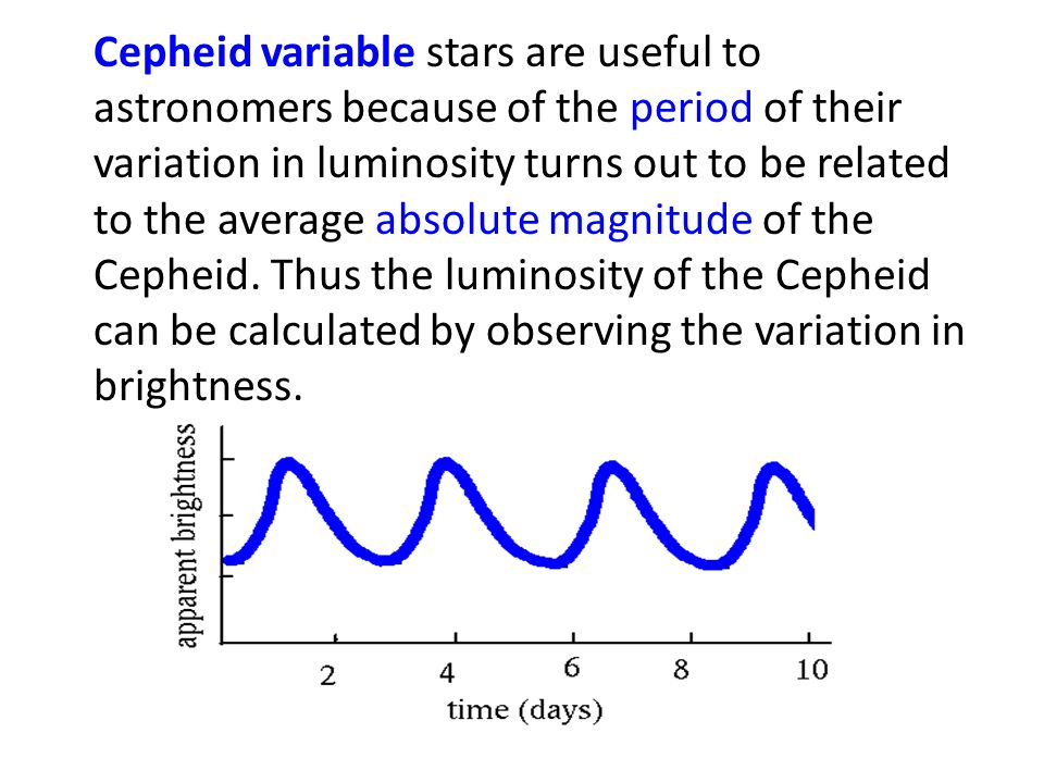 Cepheid variable stars are useful to astronomers because of the period of their variation in luminosity turns out to be related to the average absolute magnitude of the Cepheid.
