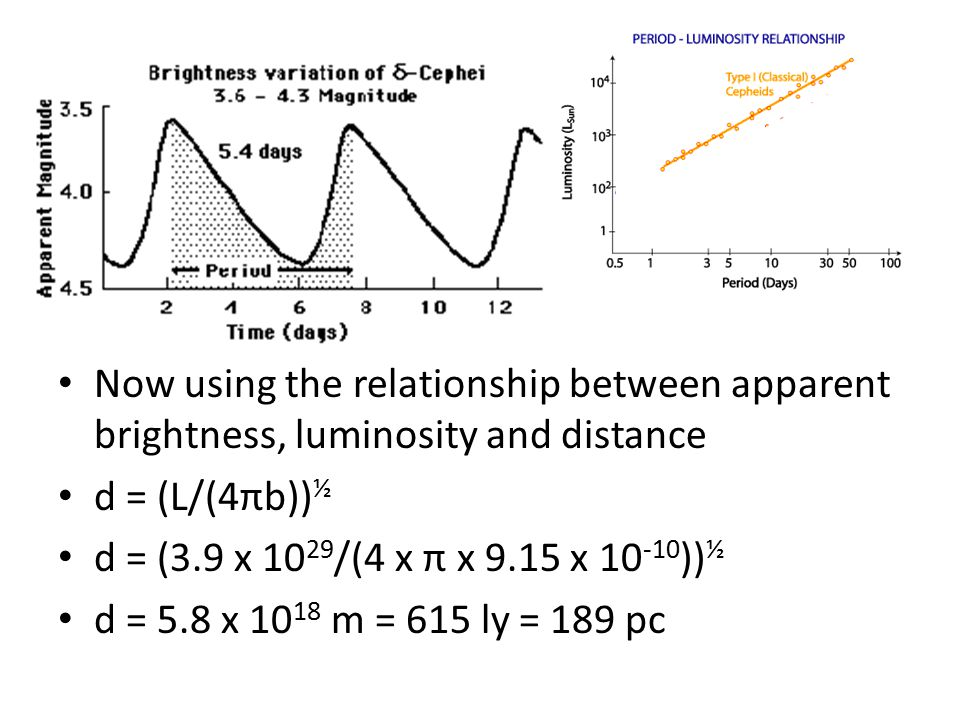 Now using the relationship between apparent brightness, luminosity and distance d = (L/(4πb)) ½ d = (3.9 x 10 29 /(4 x π x 9.15 x 10 -10 )) ½ d = 5.8 x 10 18 m = 615 ly = 189 pc