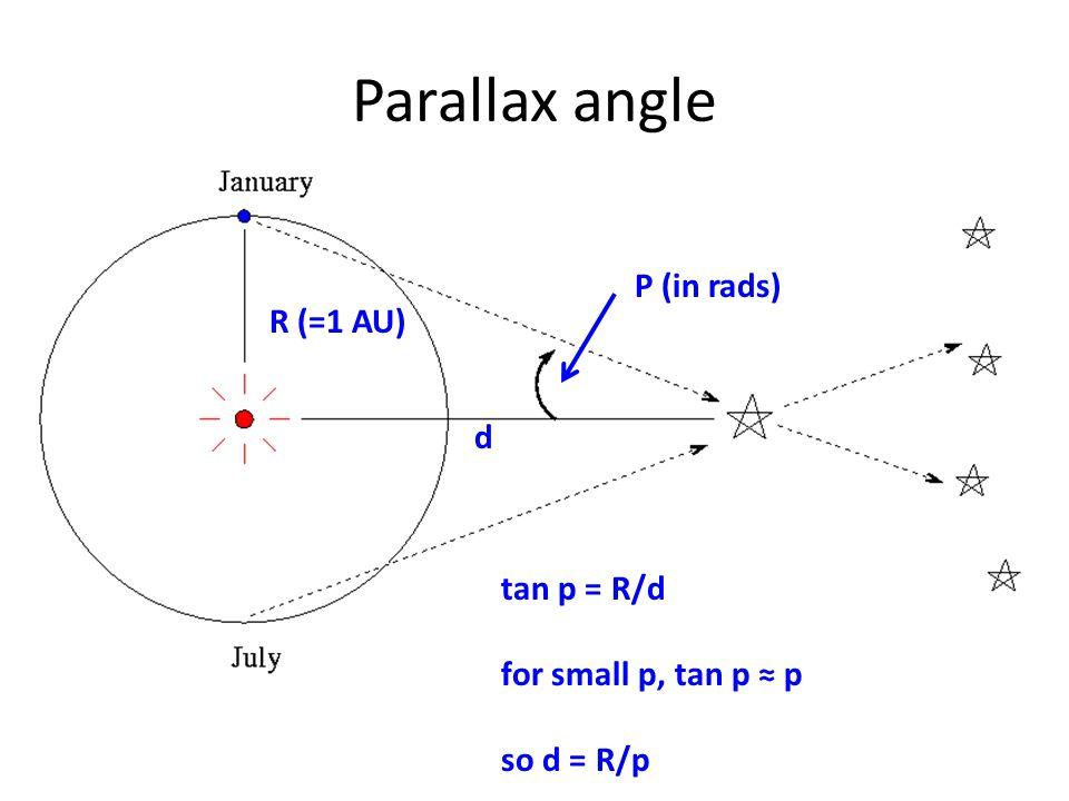 » Tan p R (=1 AU) d P (in rads) tan p = R/d for small p, tan p ≈ p so d = R/p