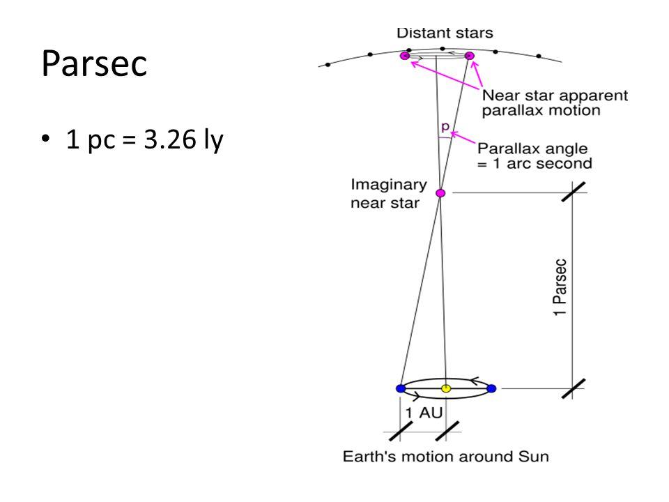 Example A star has a parallax angle of 0.34 arcsecs.