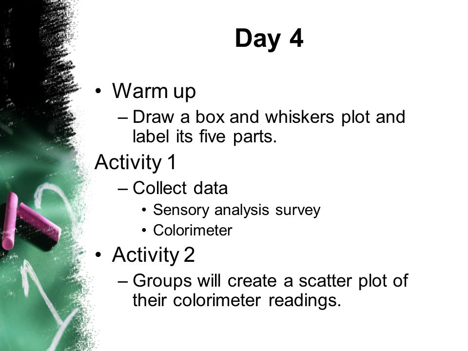 Day 4 Warm up –Draw a box and whiskers plot and label its five parts.