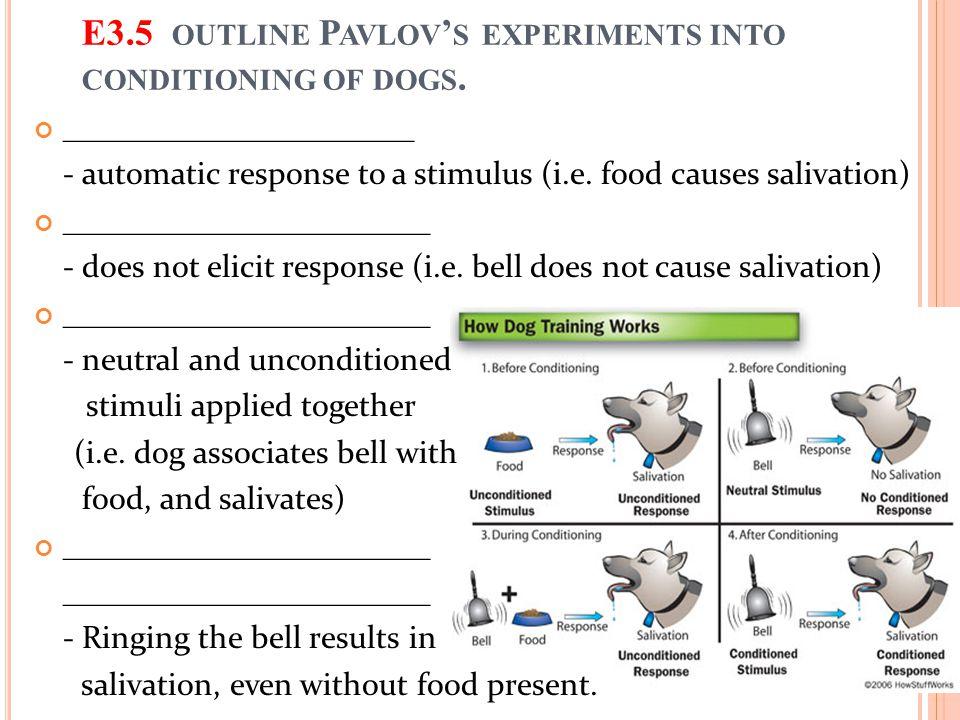 ______________________ - automatic response to a stimulus (i.e.