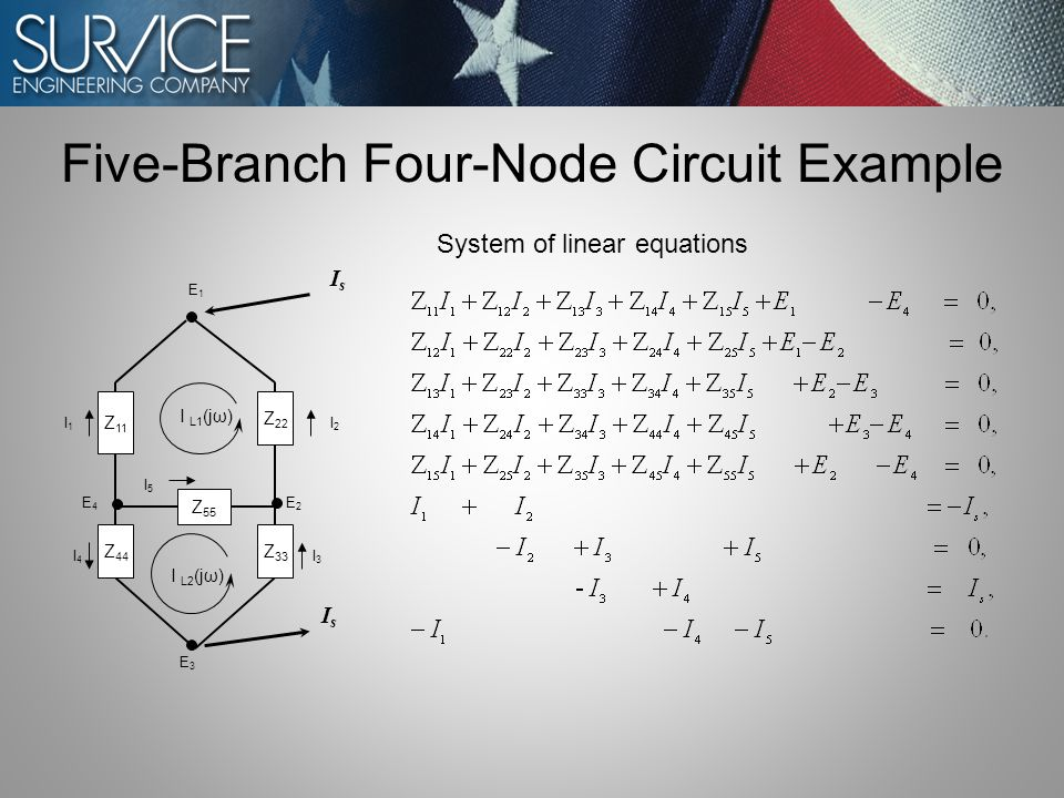 Five-Branch Four-Node Circuit Example E1E1 IsIs IsIs E3E3 E4E4 E2E2 Z 11 I L1 (jω) I L2 (jω) I2I2 I1I1 I4I4 I3I3 I5I5 Z 44 Z 33 Z 22 Z 55 System of linear equations