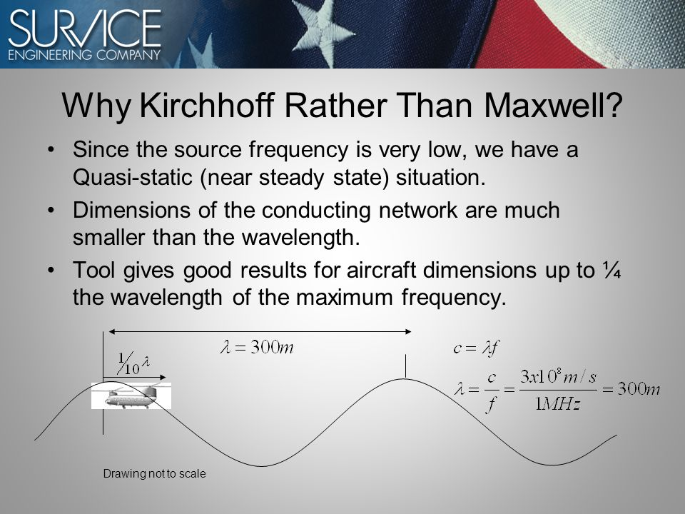 Why Kirchhoff Rather Than Maxwell.