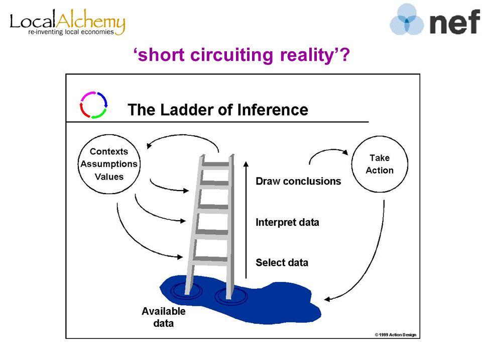 'short circuiting reality'