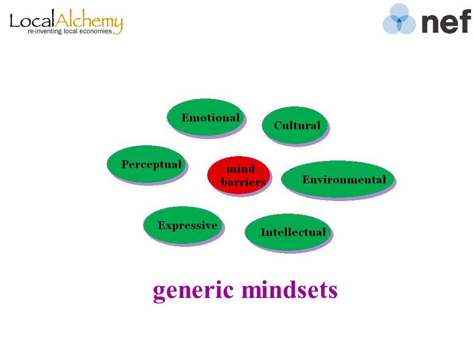 generic mindsets