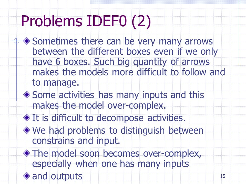 15 Problems IDEF0 (2) Sometimes there can be very many arrows between the different boxes even if we only have 6 boxes. Such big quantity of arrows ma