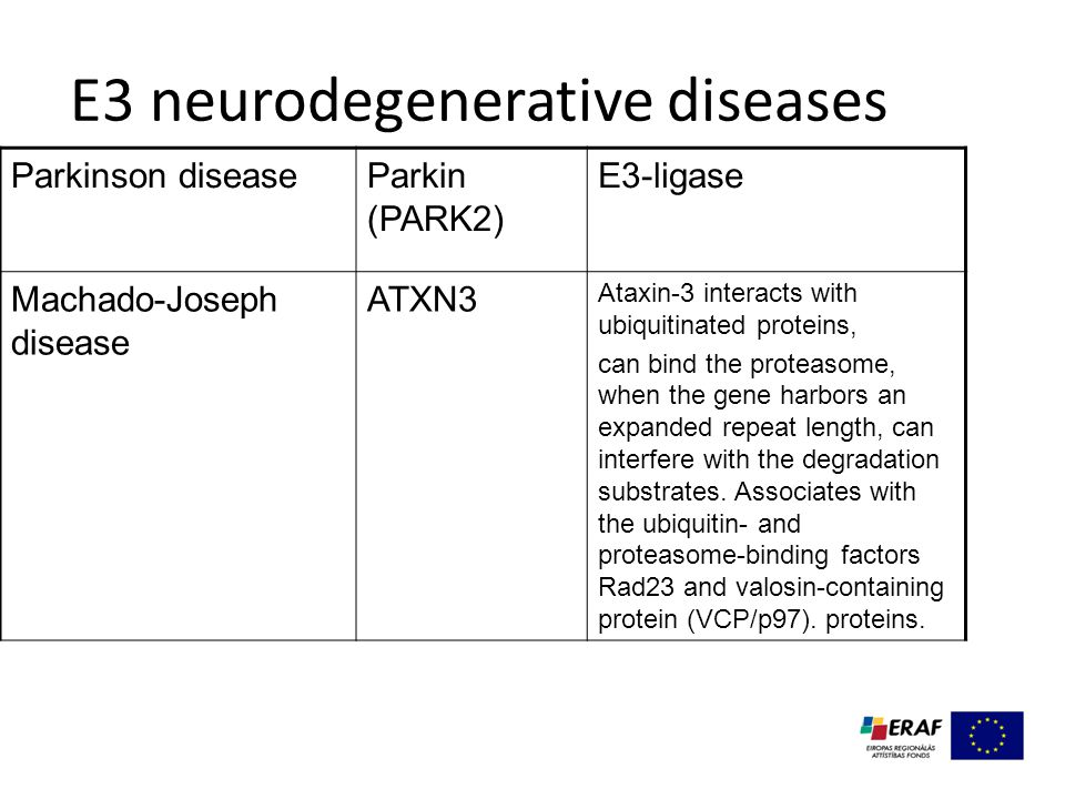 E3 neurodegenerative diseases Parkinson diseaseParkin (PARK2) E3-ligase Machado-Joseph disease ATXN3 Ataxin-3 interacts with ubiquitinated proteins, can bind the proteasome, when the gene harbors an expanded repeat length, can interfere with the degradation substrates.